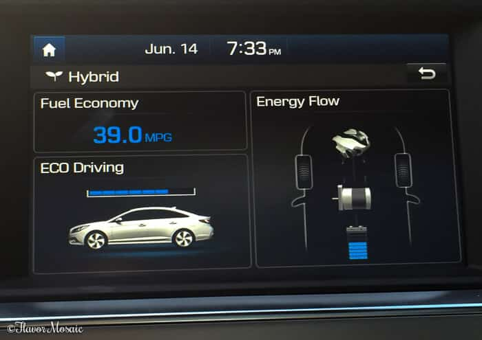 Hyundai Sonata Hybrid Limited AWD Review
